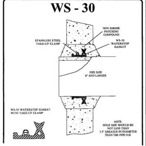 ws-30-waterstop-1