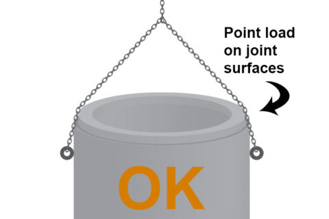 manhole lift system point load on joint