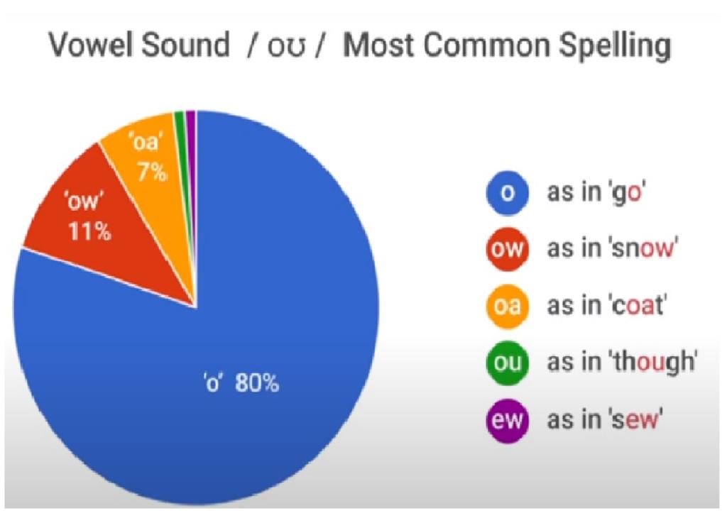 ou sound