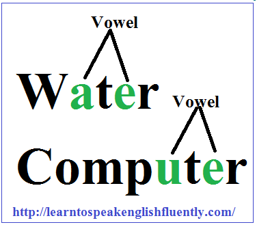Letter T between two vowels.
