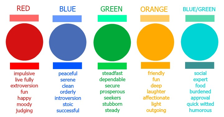 What Your Favorite Color Reveals About Your Personality