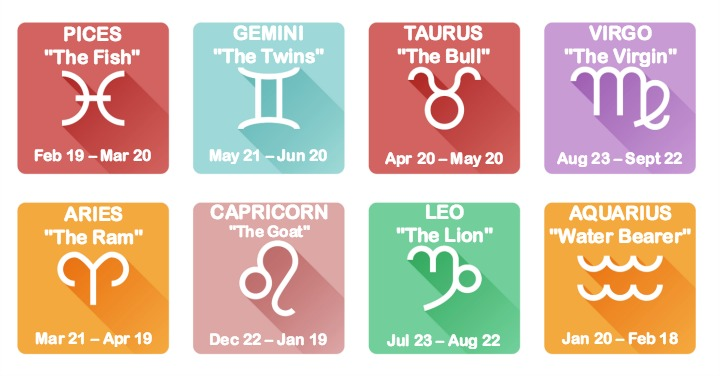What Does Your Astrological Sign Say About Your Personality?
