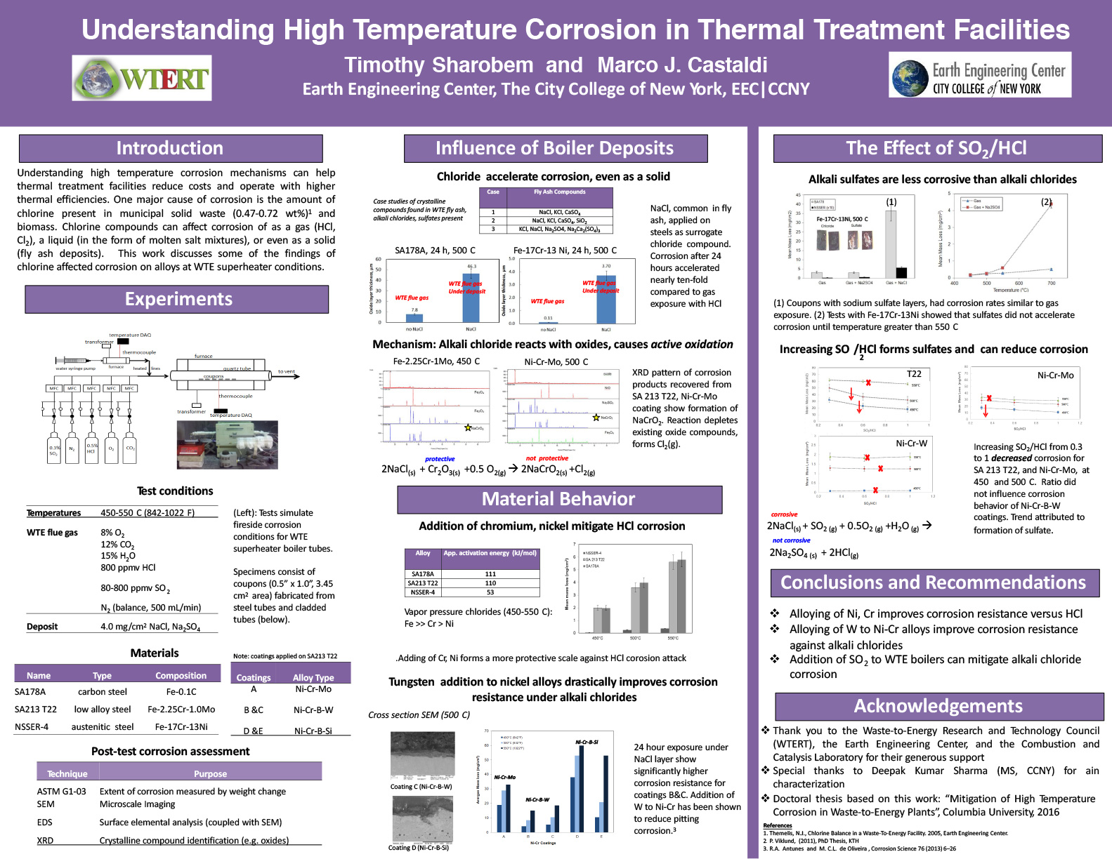Understanding High Temperature Corrosion in Thermal Treatment Facilities