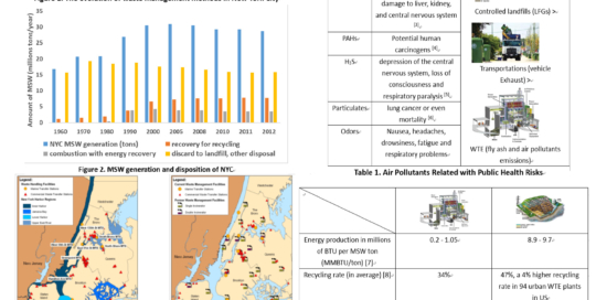 Effects of Waste Management Methods on Public Health: The Case of NewYork City