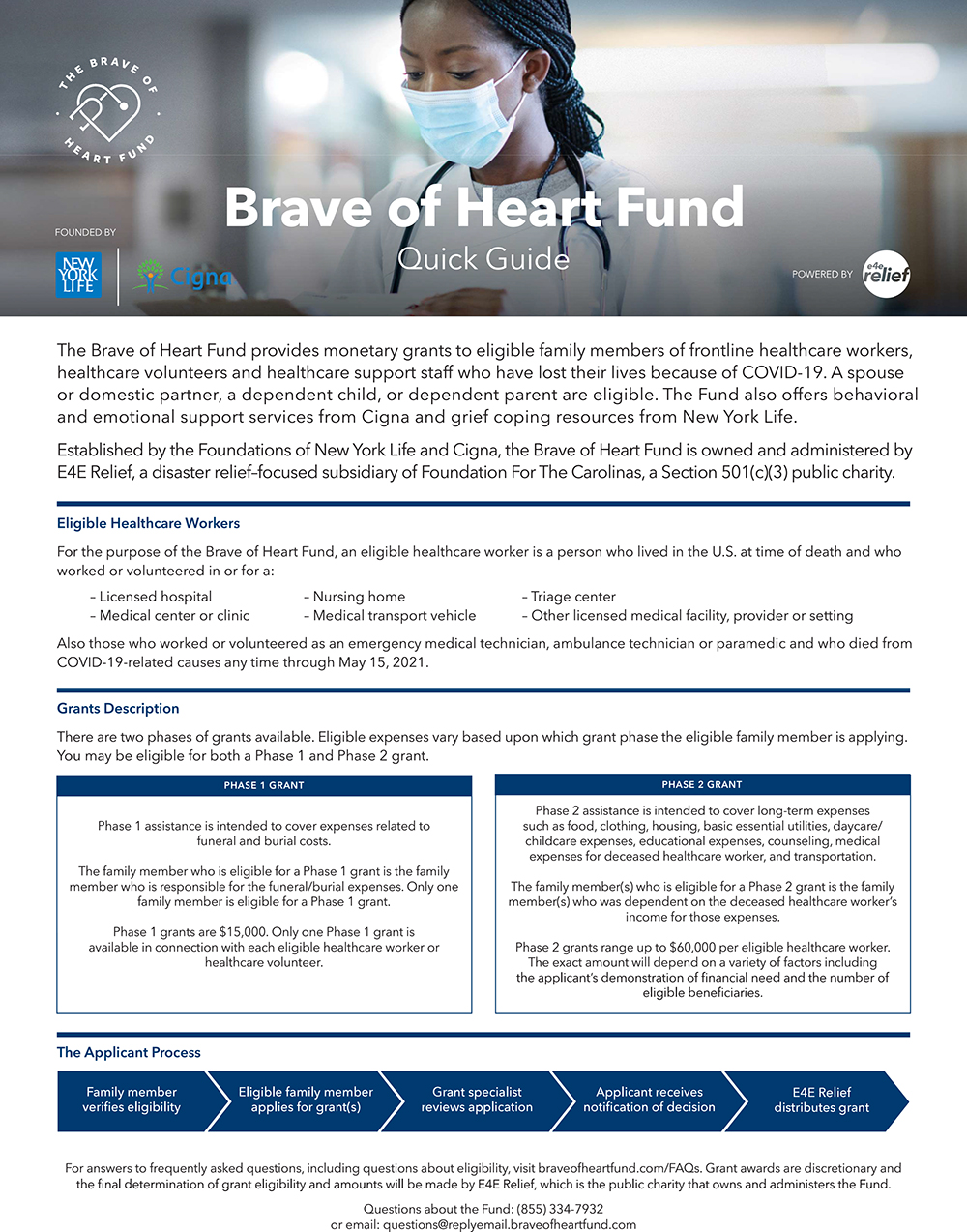 Brave of Heart Fund- Quick Guide