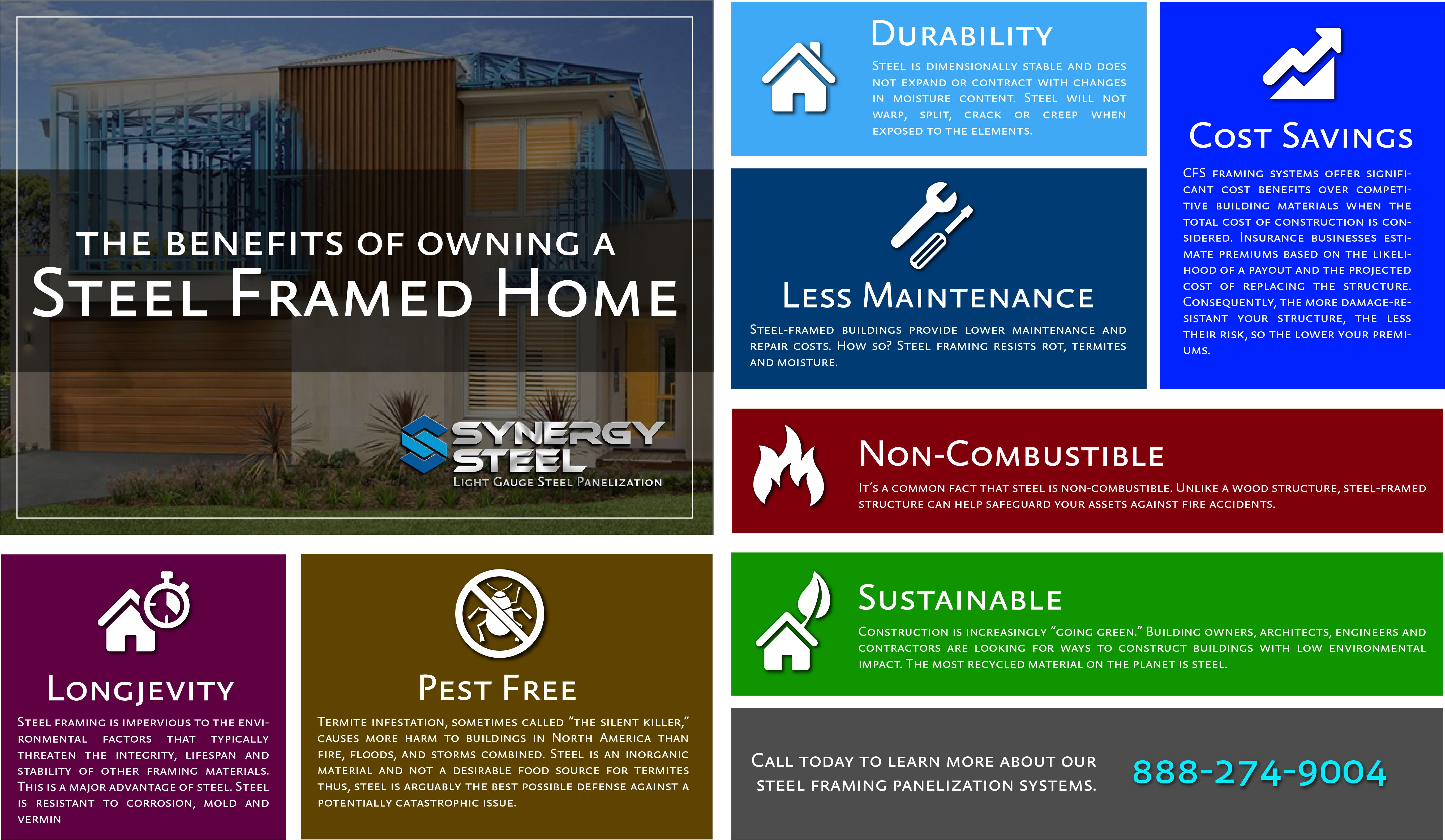 Benefits of Owning a Steel Framed Home