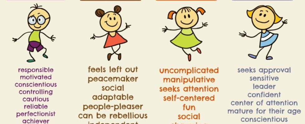 How Does Your Birth Order Shape Your Personality