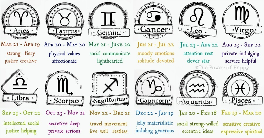 This Is What Your Zodiac Sign Says About You And Your Happiness