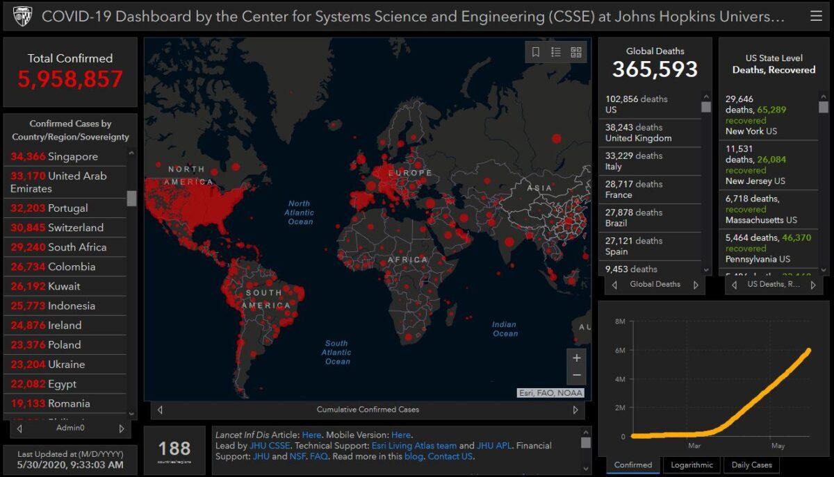 May 30 Coronavirus Report: Global Spread Increases
