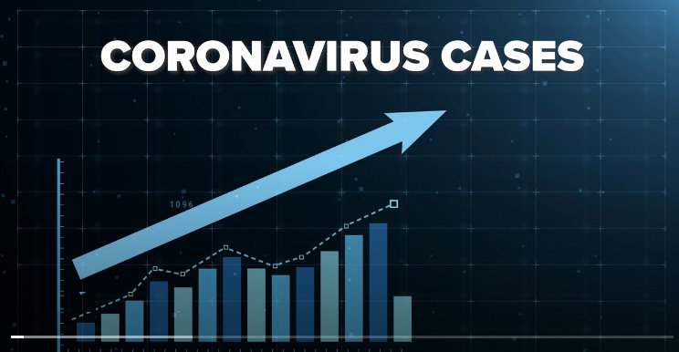 Coronavirus cases continue to rise