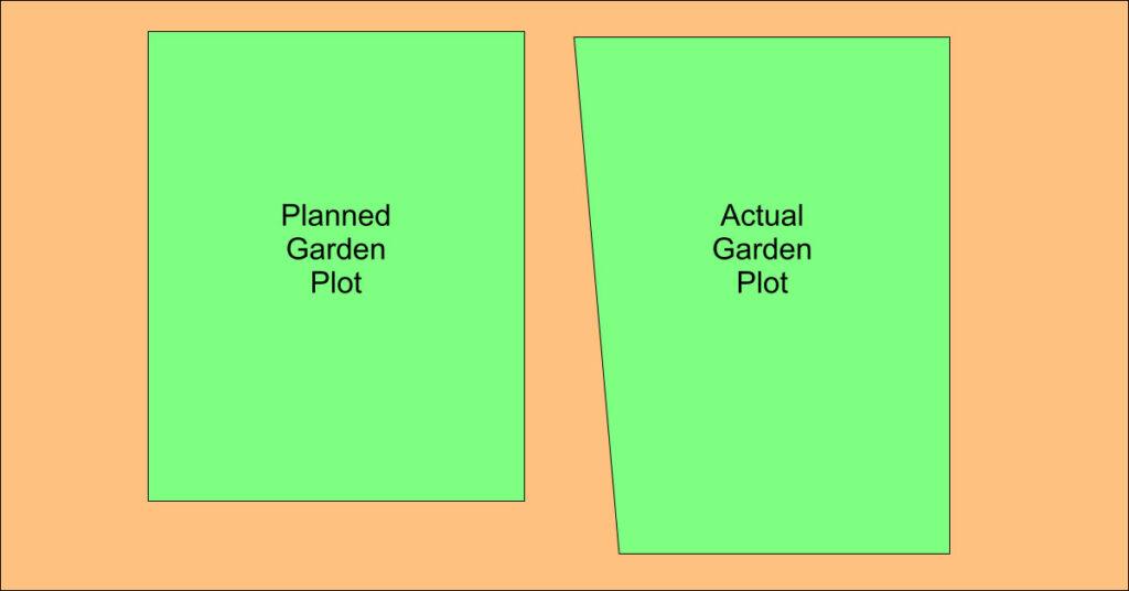 The plan vs reality