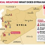 Possible attack targets?