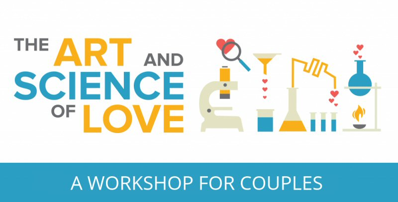 Workshop For Couples