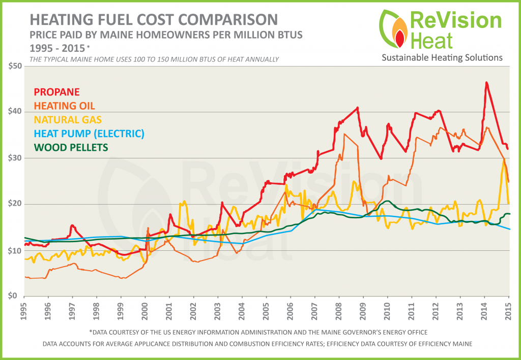 fuel price comparison 4 copy