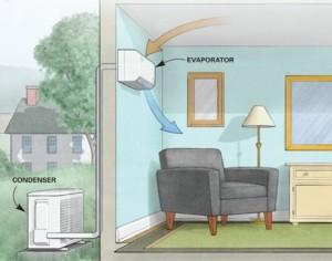 How A Heat Pump Works