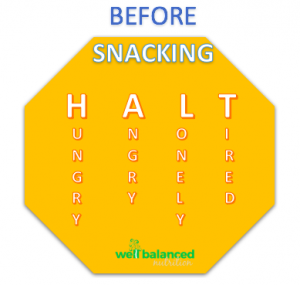 HALT: A tool to head off emotional eating