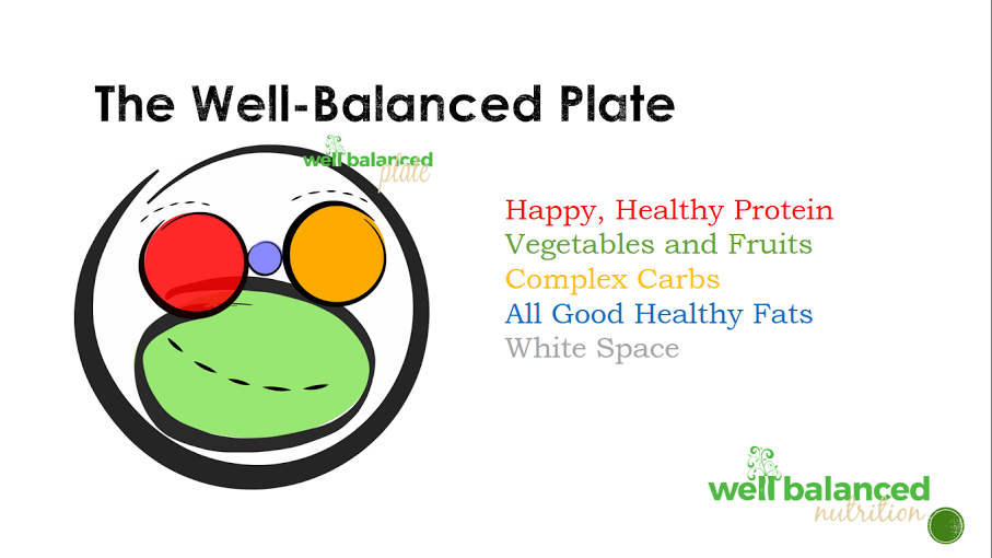 What the heck is Well-Balanced eating anyway?