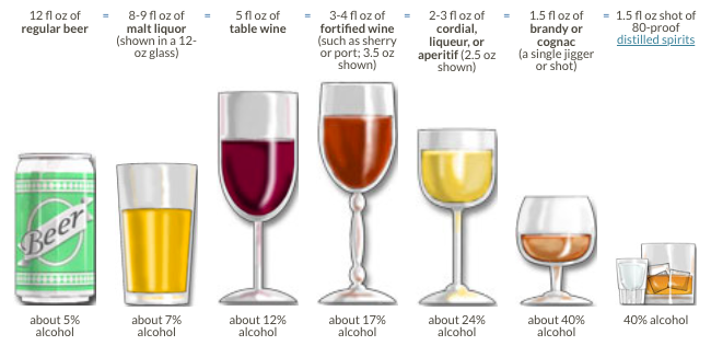 Can alcohol be a part of a healthy, happy lifestyle?