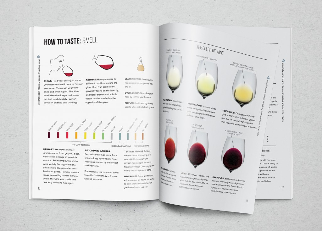 Wine Folly Tasting Page