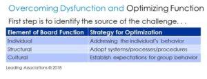 optimizingfunction