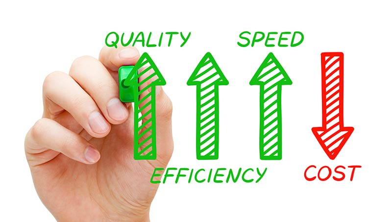 Quality, Efficiency, Cost