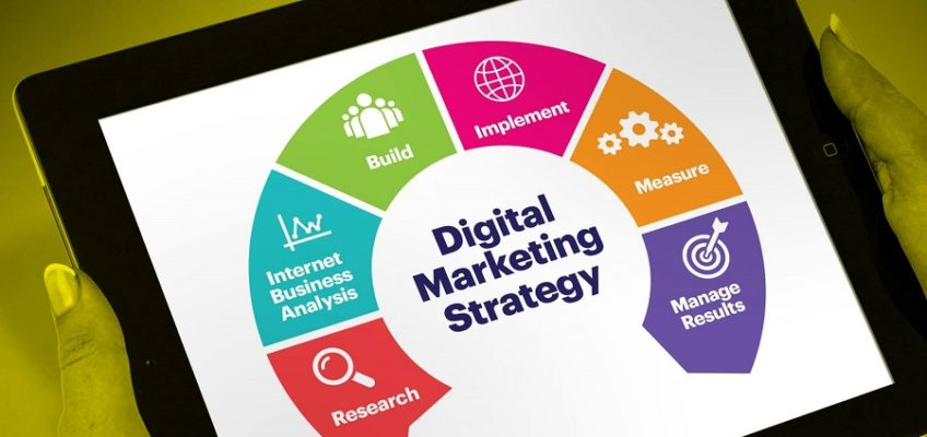 Digital Marketing Strategy: Ultimate Guide for 2020