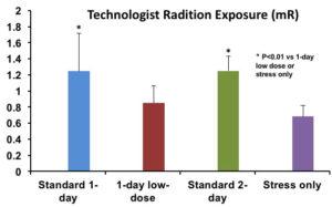 tech-rad-exp