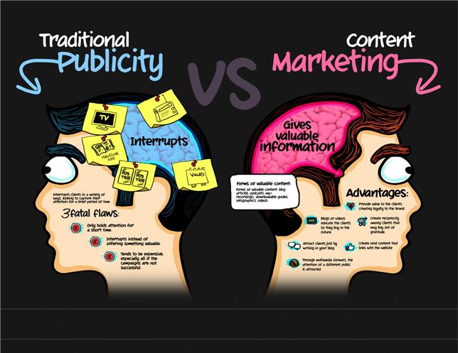 Content-Marketing-EBriks-Infotech1