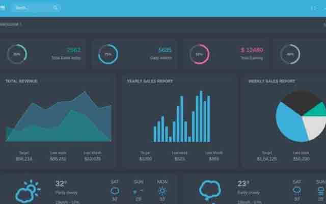 Best Backend Admin Panel and Dashboard Themes