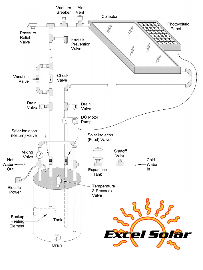 solar water heating system from Excel Solar