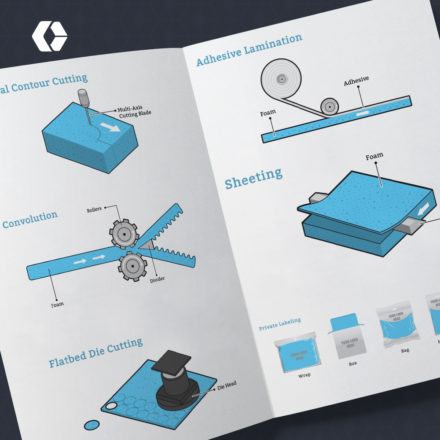 Foam Cutter Illustration_CBx