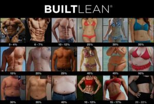 Built Lean Visual Body Fat Percentages For Weight Loss