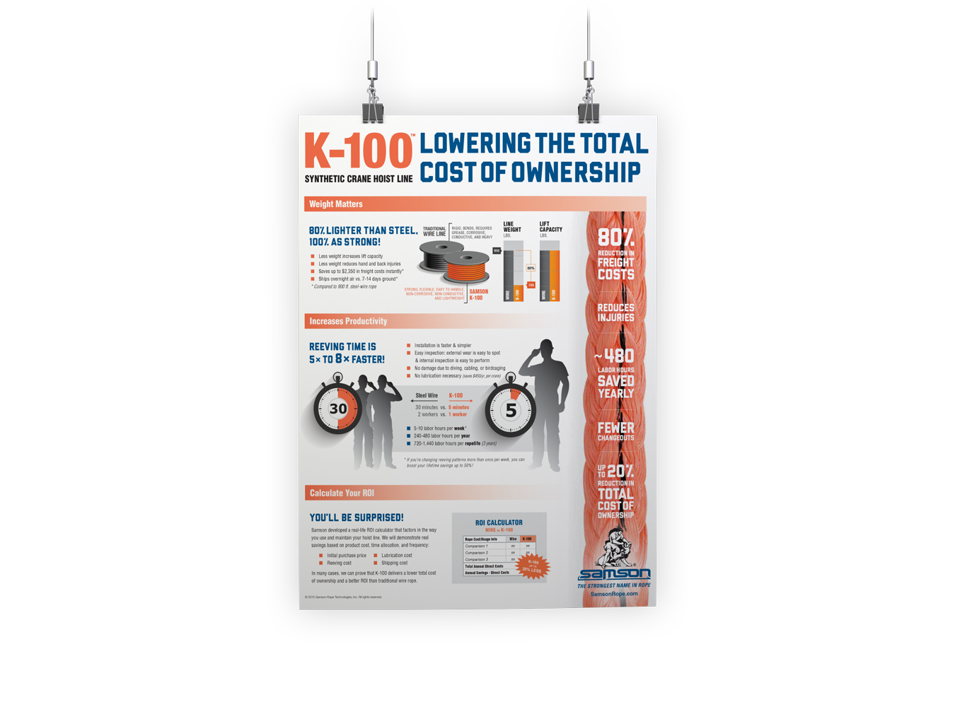 samson k-100 infograph