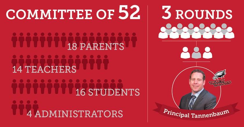 Prinicipal-Process-FB-2 social media campaign