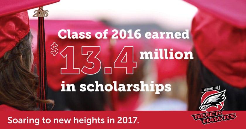 WFHS-scholarship