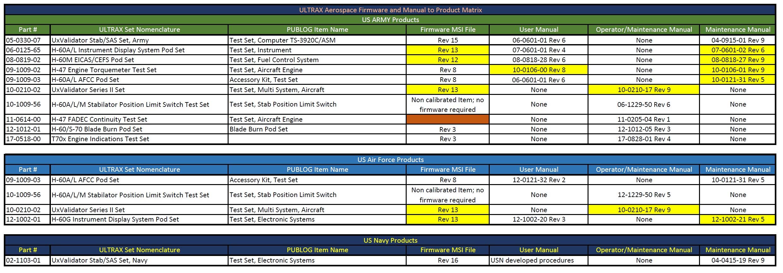 Ux-Products-Firmware-Manual-Matrix-12202020