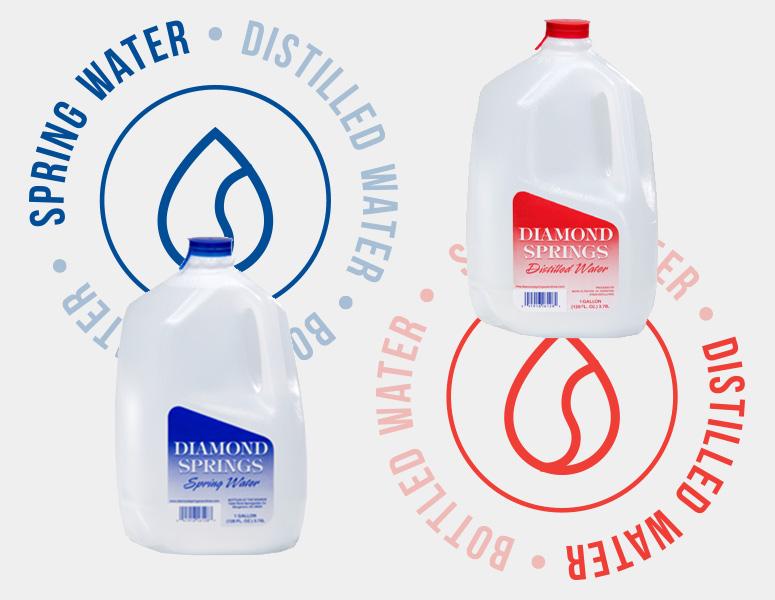 1 Gallon Jug Bottled Water (Spring and/or Distilled)