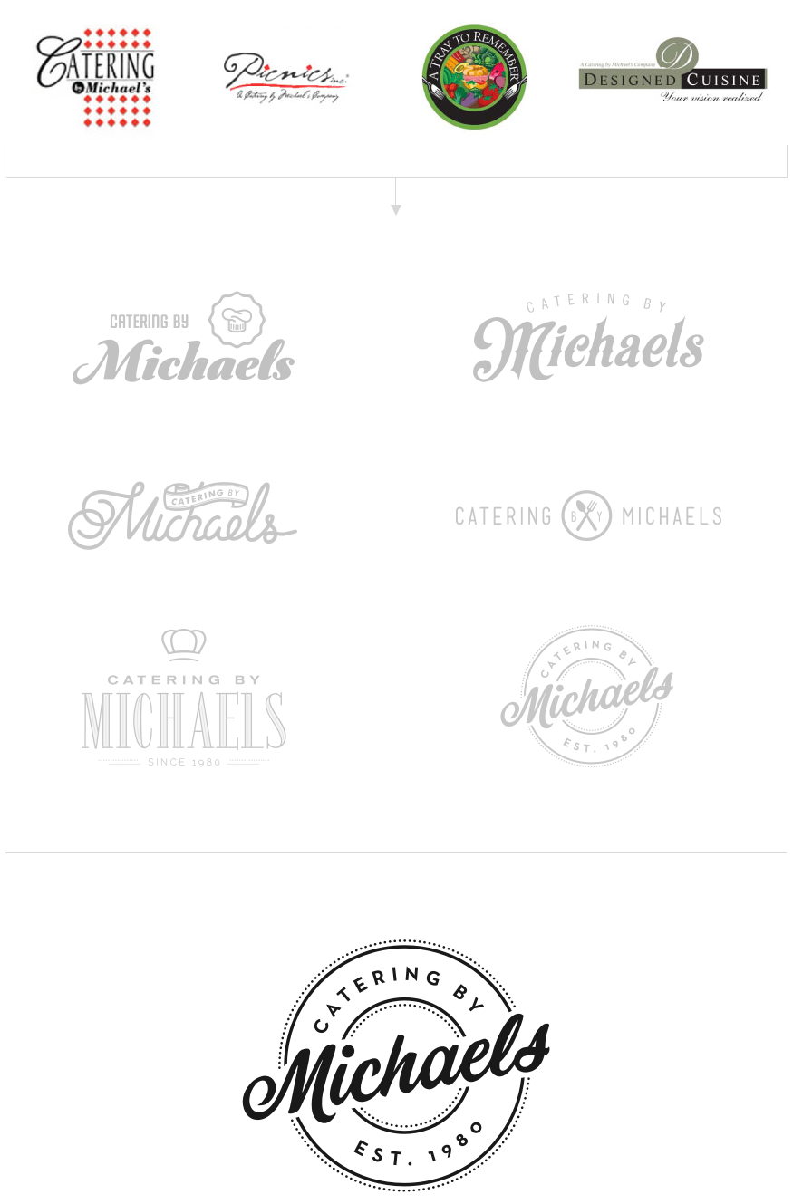Catering By Michaels logo evolution
