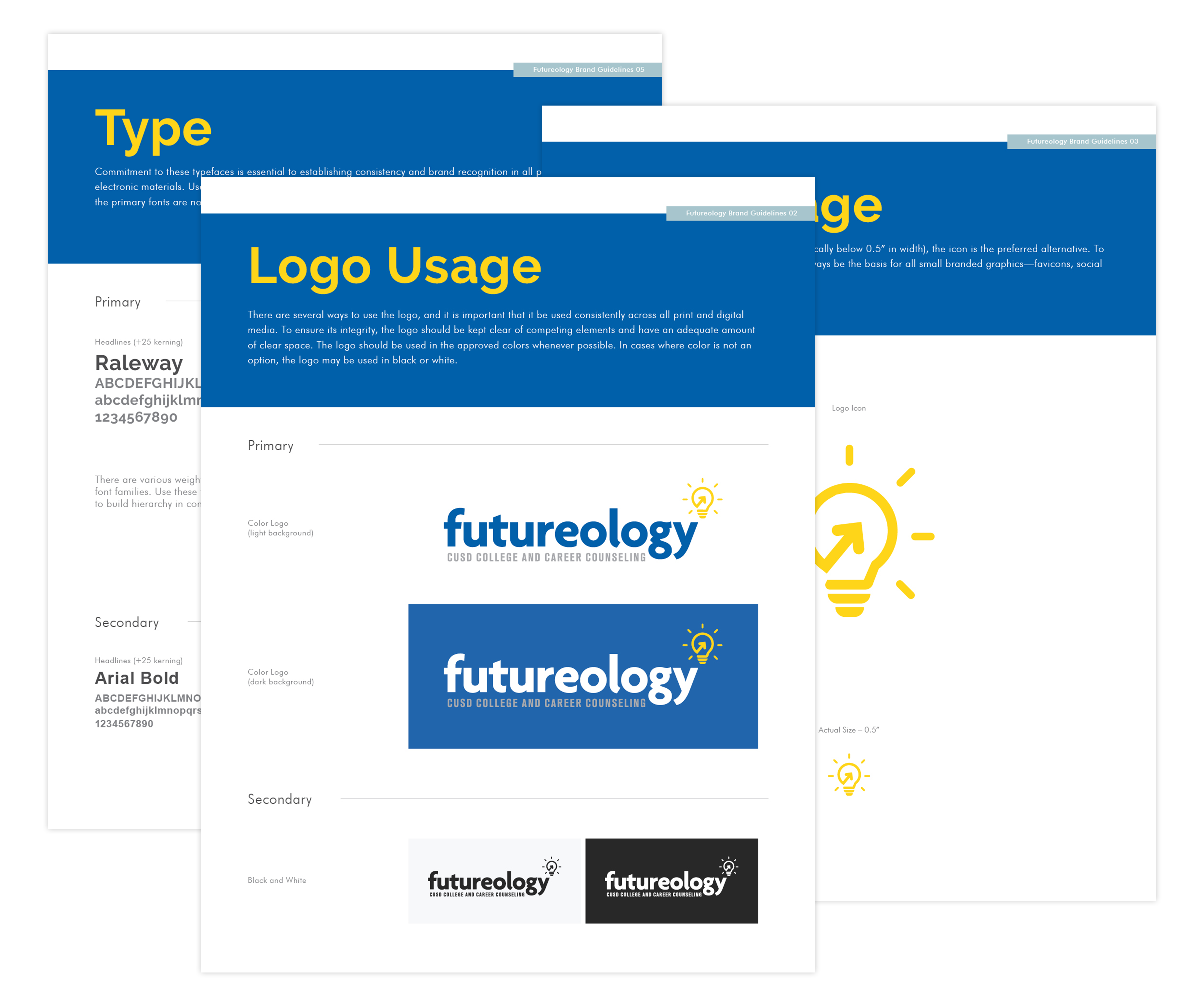 Futureology brand style guide