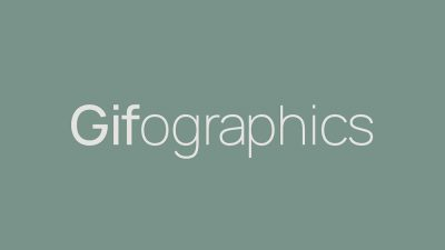 Gifographics. The new way yo impress your audience