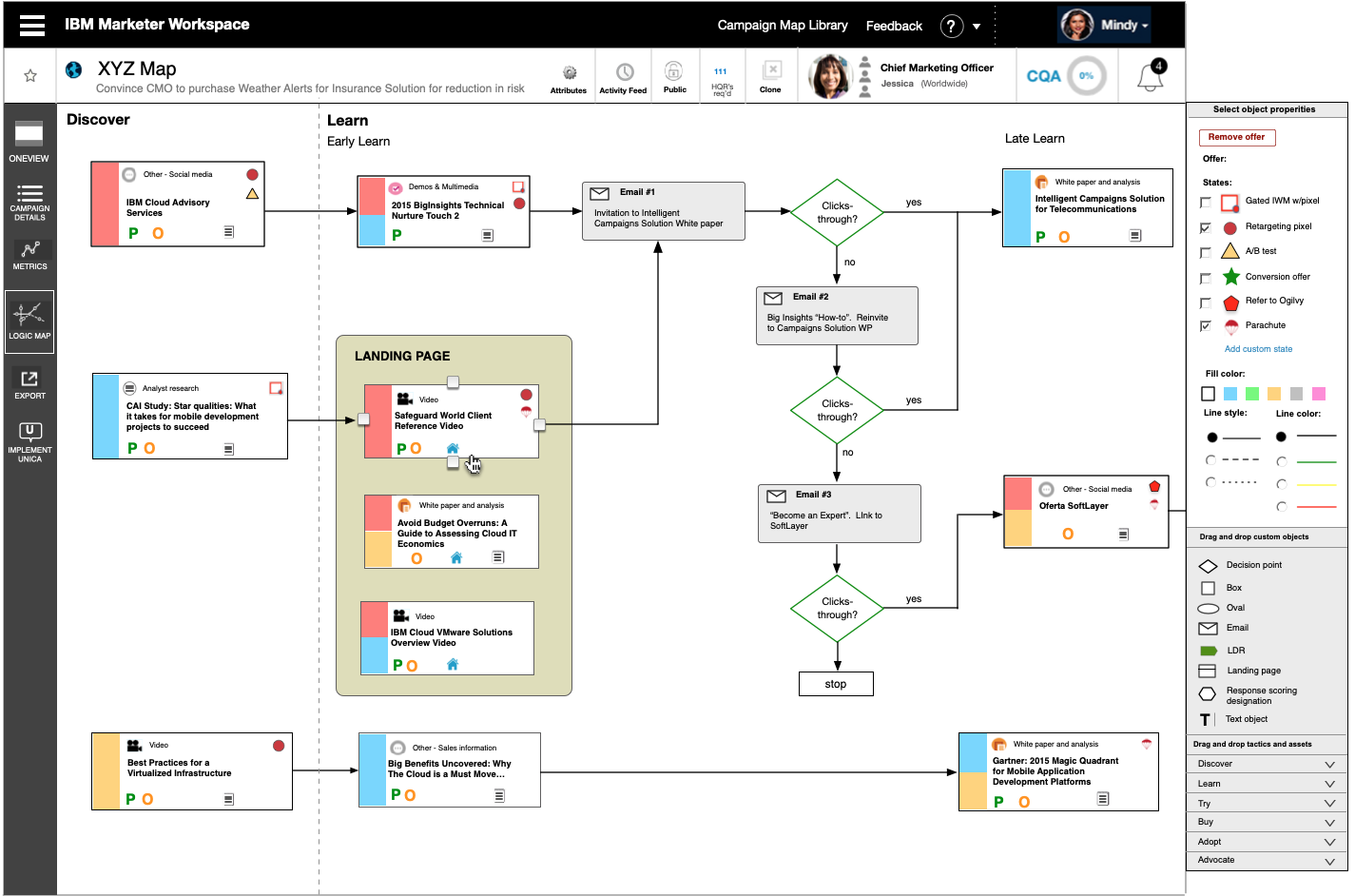 Marketer Workspace online Logic Map tool interface