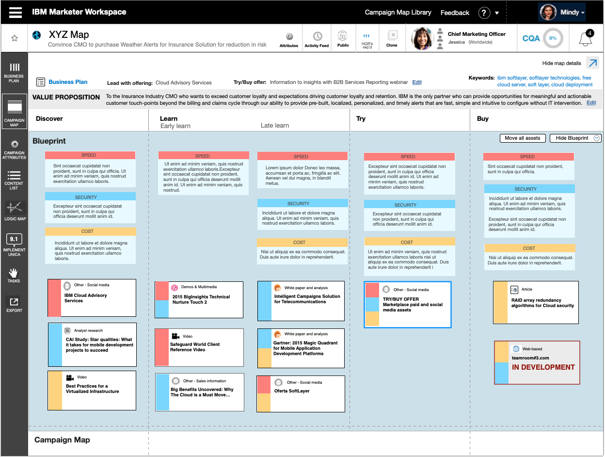 Marketer Workspace Campaign Map screen highlighting the Blueprint tray