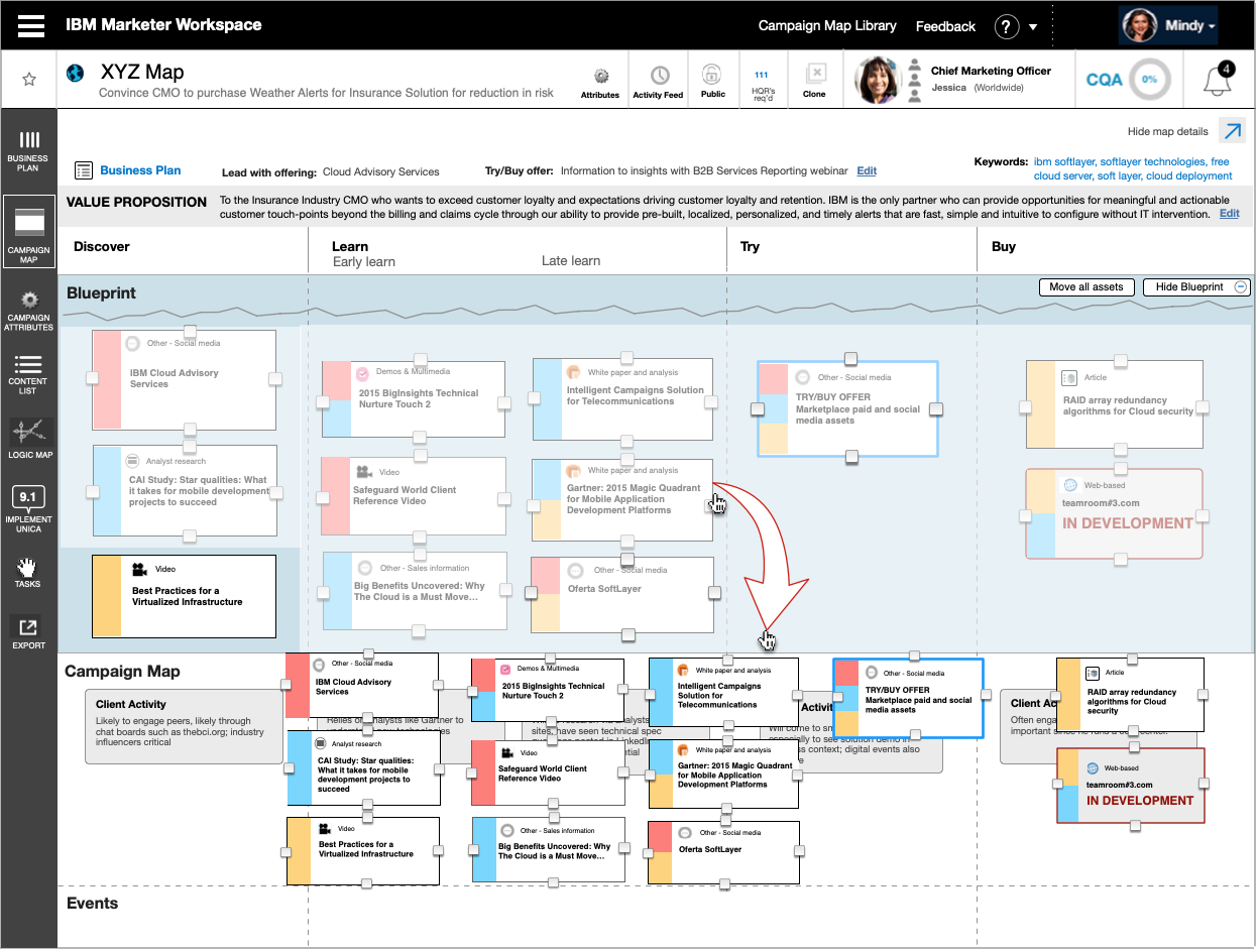 Marketer Workspace Campaign Map screen with assets being multi-selected and dragged to the