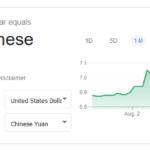 美元对人民币