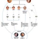 腐败的温家宝家族和德意志银行关系