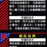 香港人权与民主法案