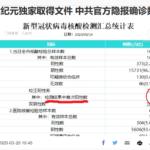 中共官方隐报武汉肺炎确诊数据