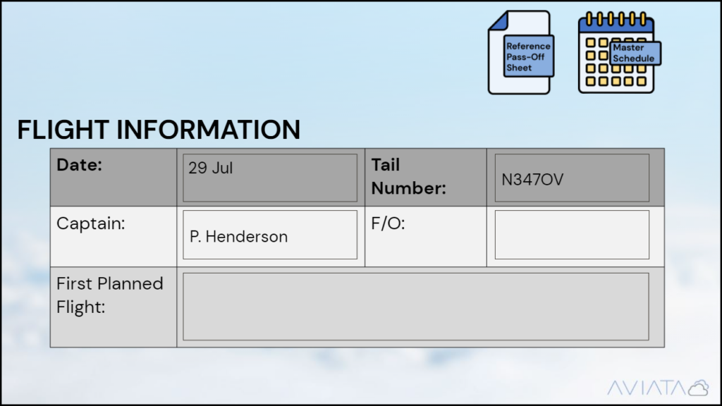 Screen with two icons on top (Master Schedule & Example Pass Off Sheet) Options for filling out each section of pass out sheet