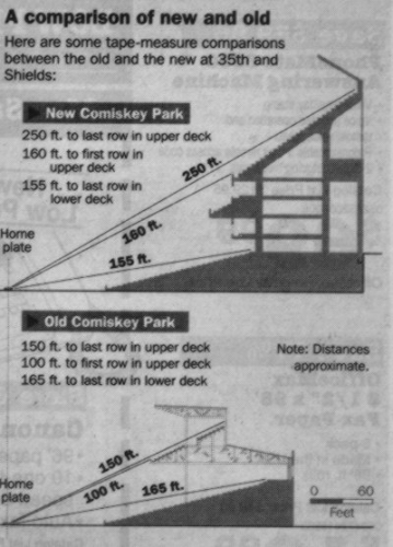 New Comiskey Park vs Old Comiskey Park