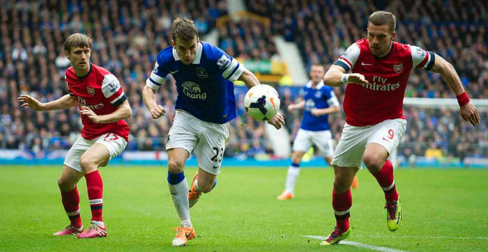 Three Things To Learn As Leicester City Retain Table Supremacy